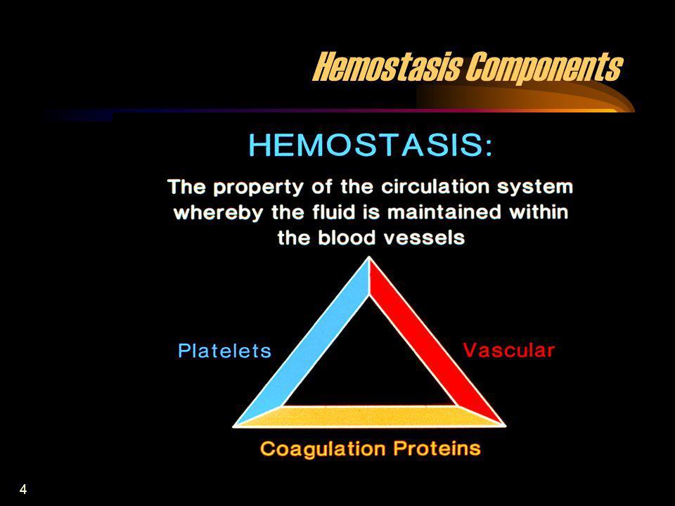4 Hemostasis Components