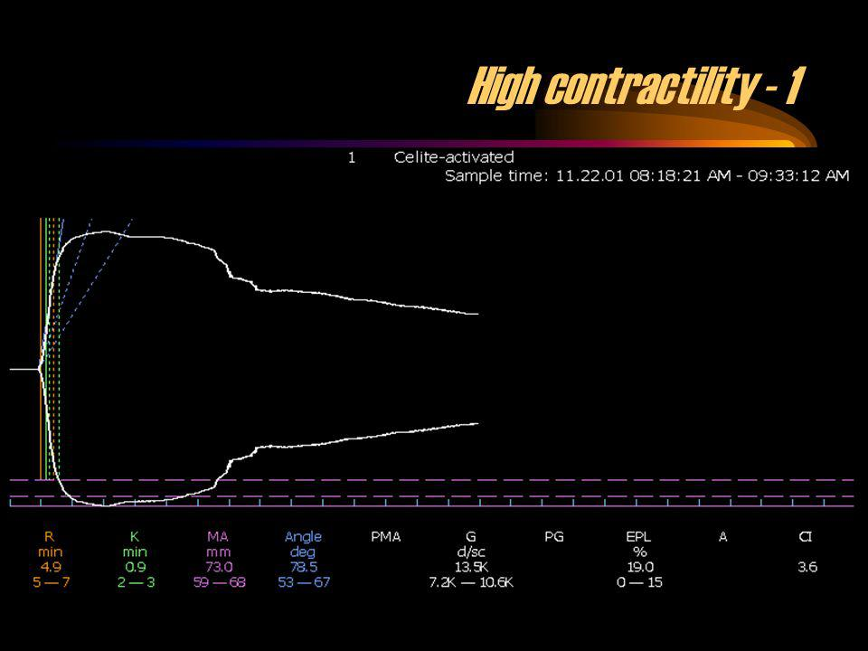 40 High contractility - 1