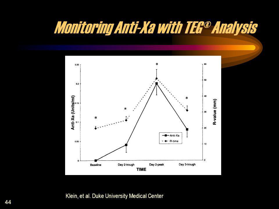 44 Monitoring Anti-Xa with TEG® Analysis Klein, et al. Duke University Medical Center