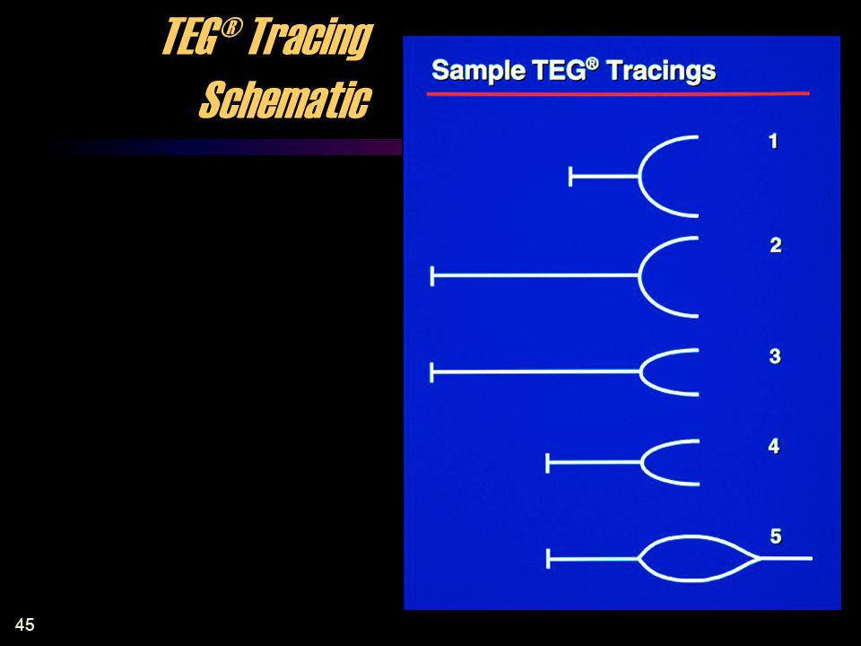 45 TEG® Tracing Schematic