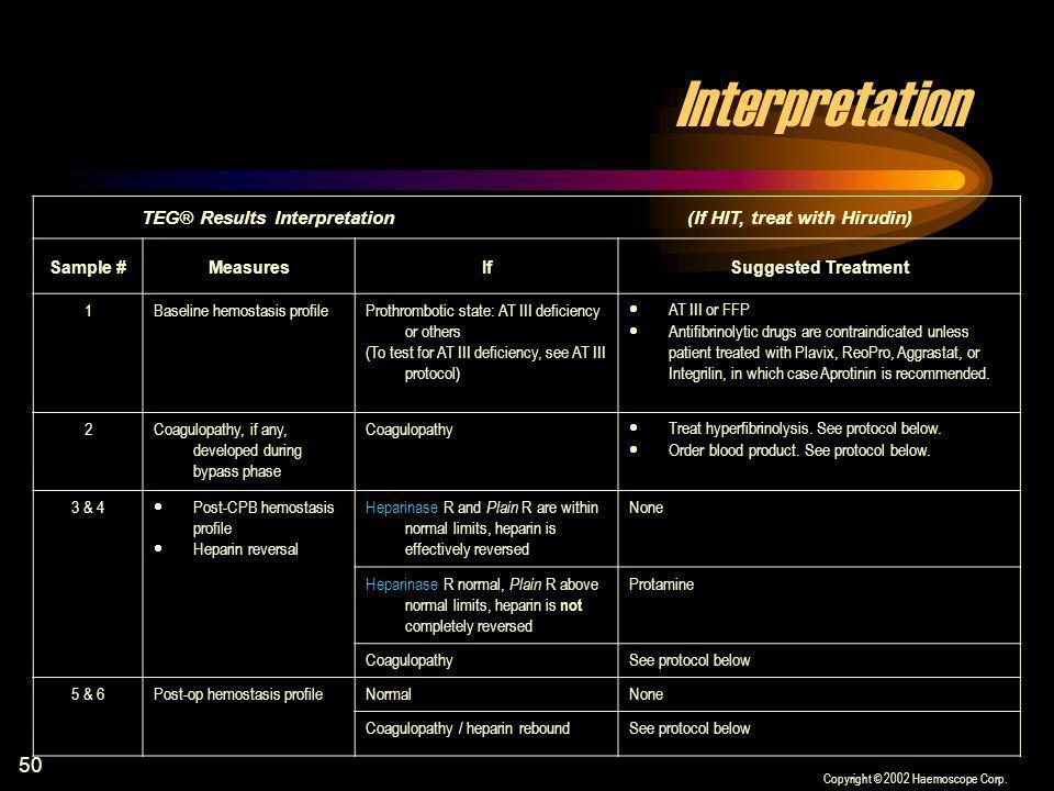 50 Interpretation TEG® Results Interpretation (If HIT, treat with Hirudin) Sample #MeasuresIfSuggested Treatment 1Baseline hemostasis profileProthromb