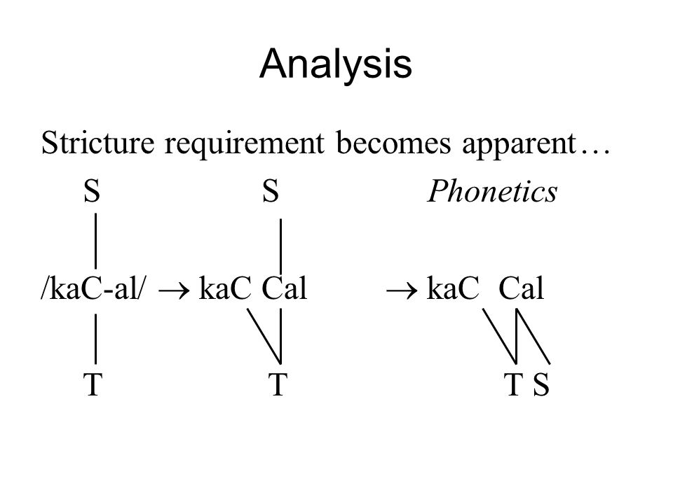 Analysis Stricture requirement becomes apparent… S S Phonetics /kaC-al/ kaC Cal kaC Cal T T T S