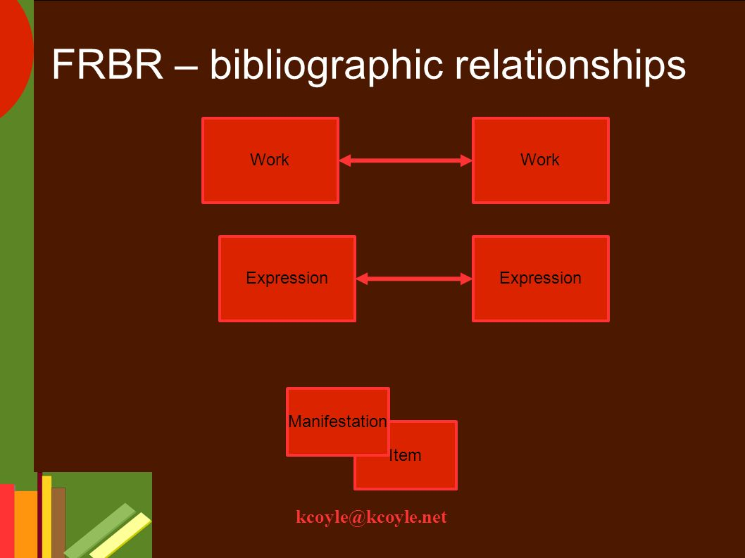 kcoyle@kcoyle.net FRBR – bibliographic relationships Work Item Expression Manifestation Work Expression