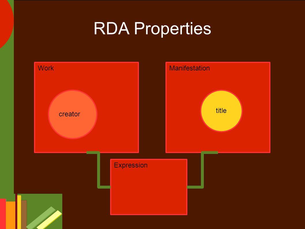 ManifestationWork RDA Properties creator title Expression