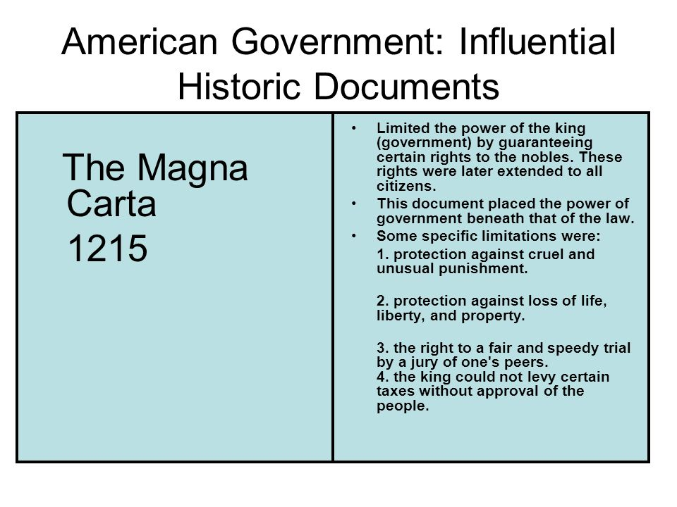 American Government: Influential Historic Documents The Magna Carta 1215 Limited the power of the king (government) by guaranteeing certain rights to the nobles.