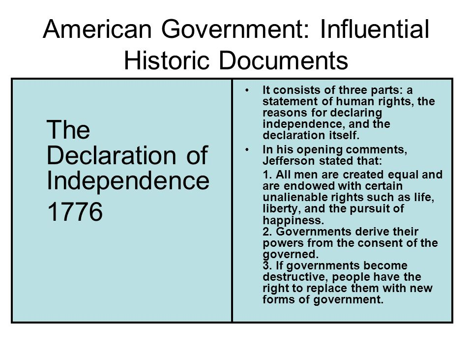 American Government: Influential Historic Documents The Declaration of Independence 1776 It consists of three parts: a statement of human rights, the reasons for declaring independence, and the declaration itself.