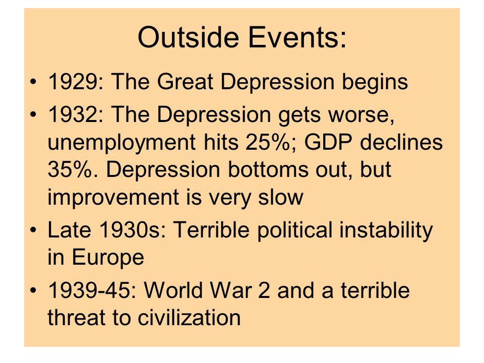 When did the Faith Grow? 1926: 44 enrollments 1927: 35 1928: 28 1929: 62 (Depression begins) 1930: 71 1931: 74 1932: 149 (Depression deepens) 1933: 14