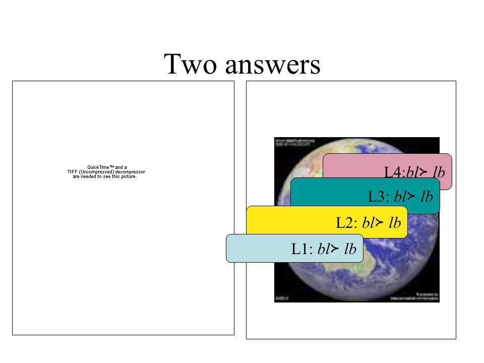 Answer 2: a specialized language acquisition system Domain-general learning (e.g., statistical learning) Linguistic experience: b l i f l b i f Blif *lbif Universal Grammar Specialized language- acquisition device Universal restrictions on language structure