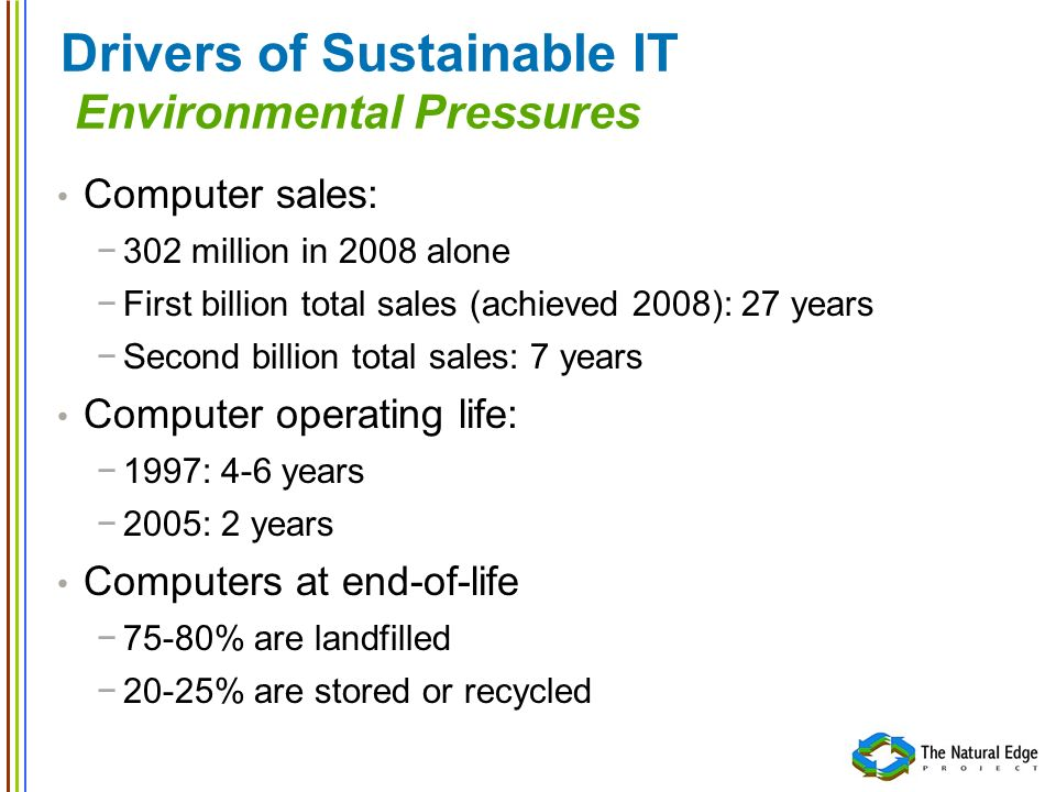 Drivers of Sustainable IT Environmental Pressures Computer sales: 302 million in 2008 alone First billion total sales (achieved 2008): 27 years Second