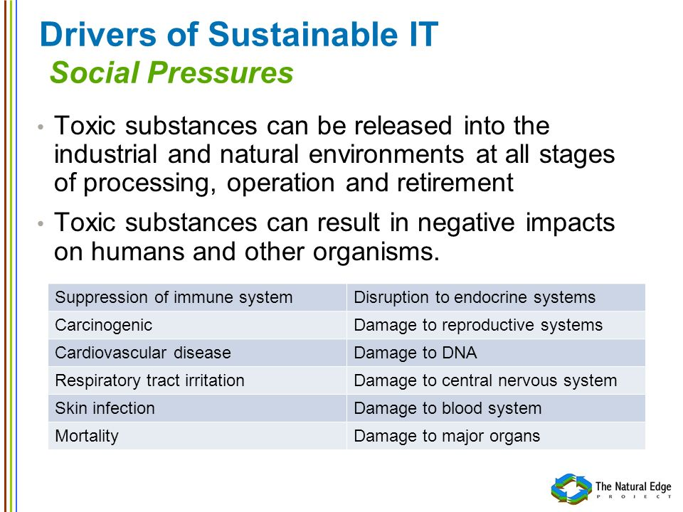 Drivers of Sustainable IT Social Pressures Toxic substances can be released into the industrial and natural environments at all stages of processing,