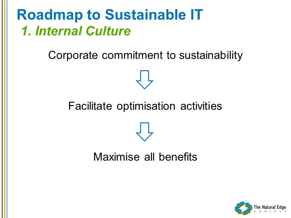 Successful Sustainable IT 1.Develop Understanding and Acceptance C.