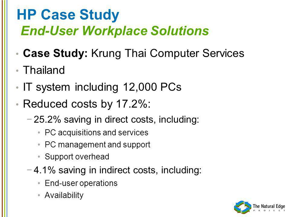 HP Case Study End-User Workplace Solutions Case Study: Krung Thai Computer Services Thailand IT system including 12,000 PCs Reduced costs by 17.2%: 25.2% saving in direct costs, including: PC acquisitions and services PC management and support Support overhead 4.1% saving in indirect costs, including: End-user operations Availability