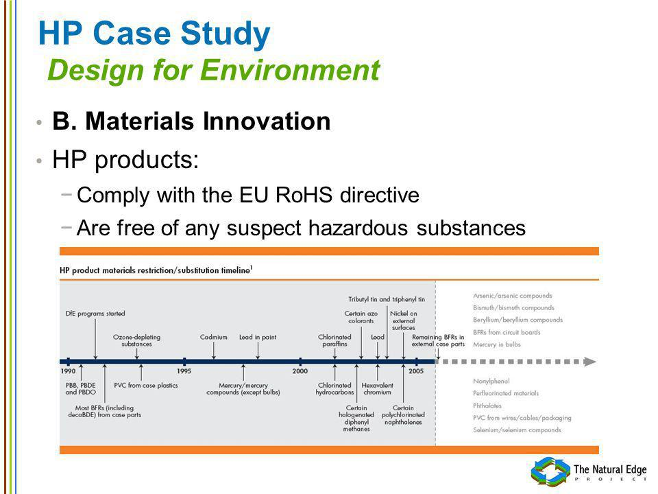 HP Case Study Design for Environment B. Materials Innovation HP products: Comply with the EU RoHS directive Are free of any suspect hazardous substanc