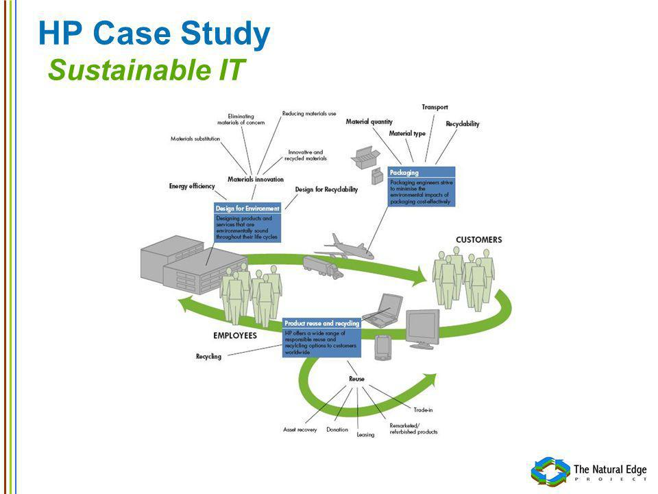 HP Case Study Product End-of-Life Management Case Study: Cartridges 4 Planet Ark Australia-wide program Recycles print consumables from: Printers Photocopiers Fax machines Prevents the landfill of all cartridges collected Recycled 2.5 million cartridges