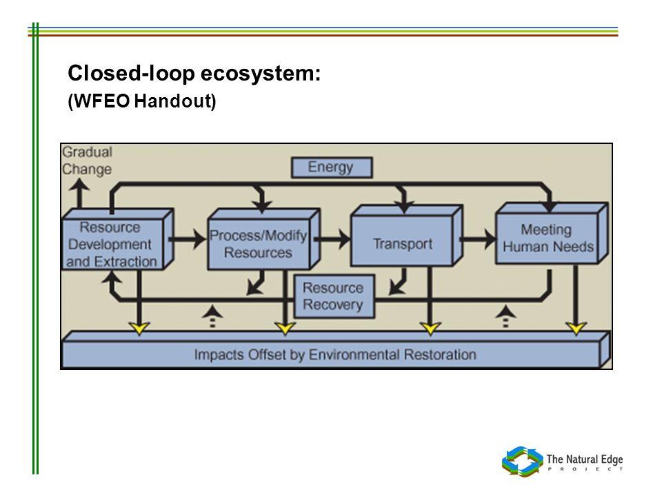 Closed-loop ecosystem: (WFEO Handout)