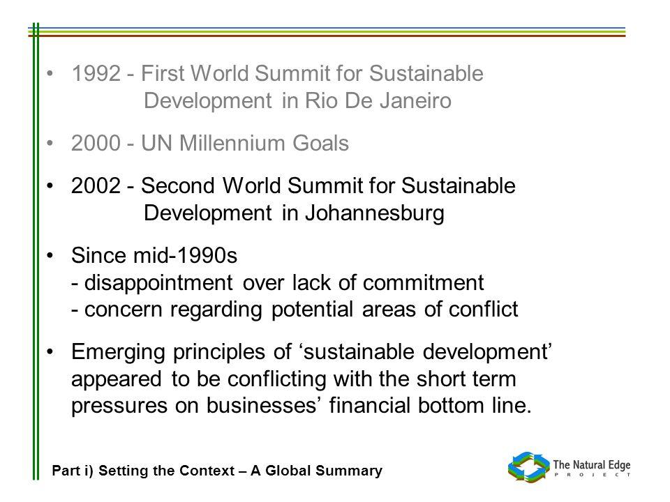 1992 - First World Summit for Sustainable Development in Rio De Janeiro 2000 - UN Millennium Goals 2002 - Second World Summit for Sustainable Developm