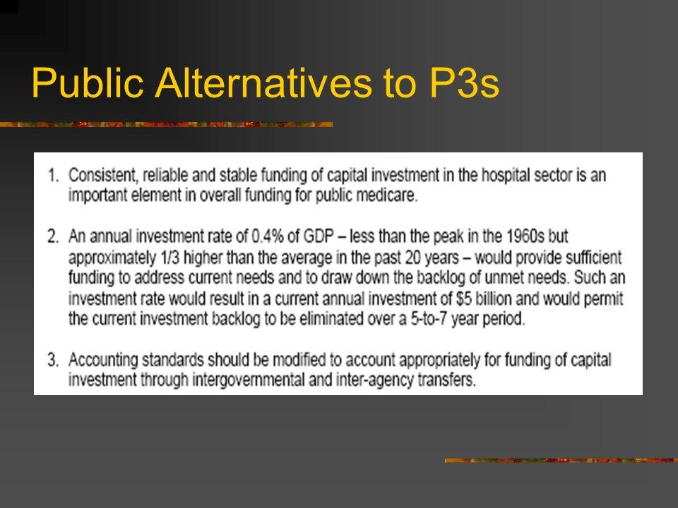 Public Alternatives to P3s