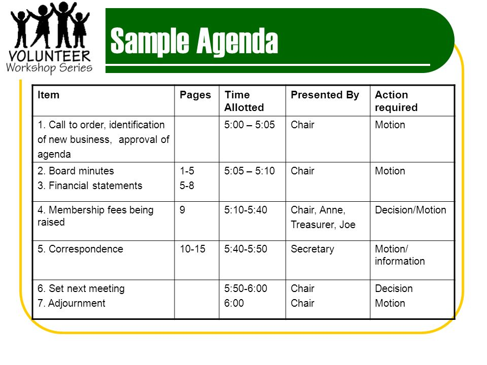 Sample Agenda ItemPagesTime Allotted Presented ByAction required 1. Call to order, identification of new business, approval of agenda 5:00 – 5:05Chair