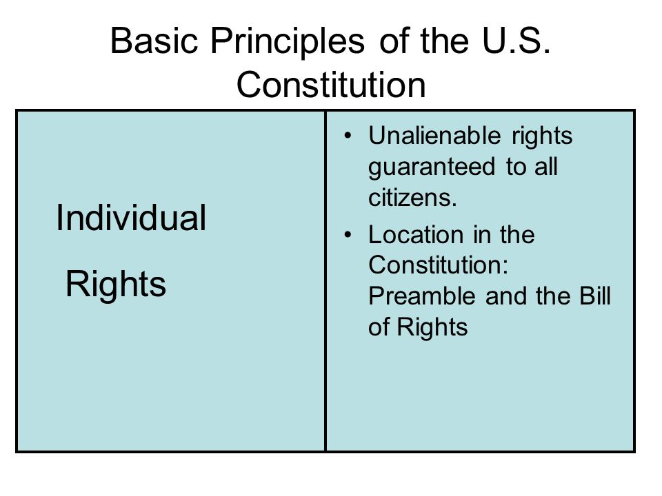 Basic Principles of the U.S. Constitution Individual Rights Unalienable rights guaranteed to all citizens. Location in the Constitution: Preamble and
