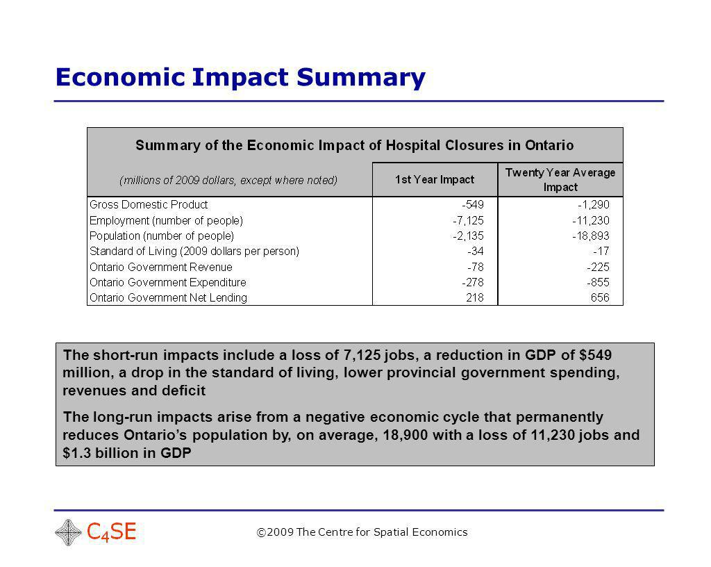 Economic Impact Summary ©2009 The Centre for Spatial Economics The short-run impacts include a loss of 7,125 jobs, a reduction in GDP of $549 million, a drop in the standard of living, lower provincial government spending, revenues and deficit The long-run impacts arise from a negative economic cycle that permanently reduces Ontarios population by, on average, 18,900 with a loss of 11,230 jobs and $1.3 billion in GDP