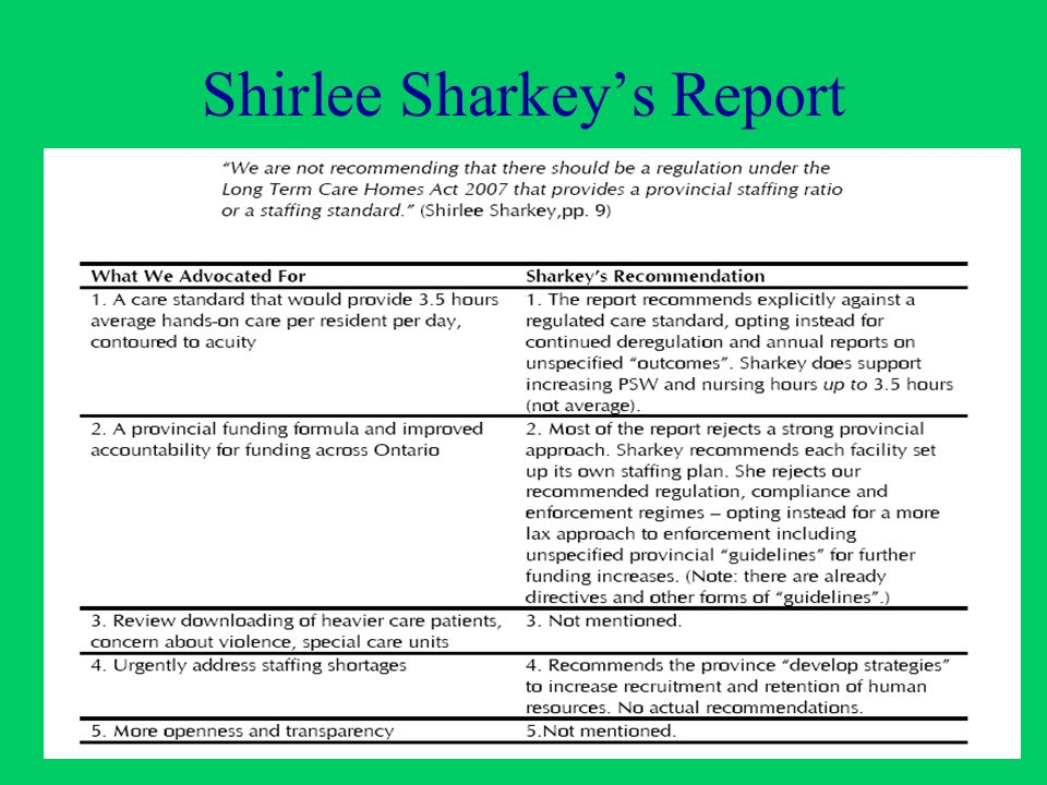 Shirlee Sharkeys Report