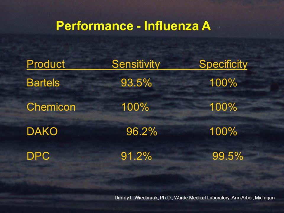 Performance - Influenza A ProductSensitivity Specificity Bartels 93.5% 100% Chemicon 100% 100% DAKO 96.2% 100% DPC 91.2% 99.5% Danny L.