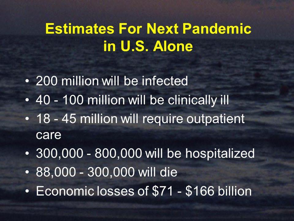Estimates For Next Pandemic in U.S.