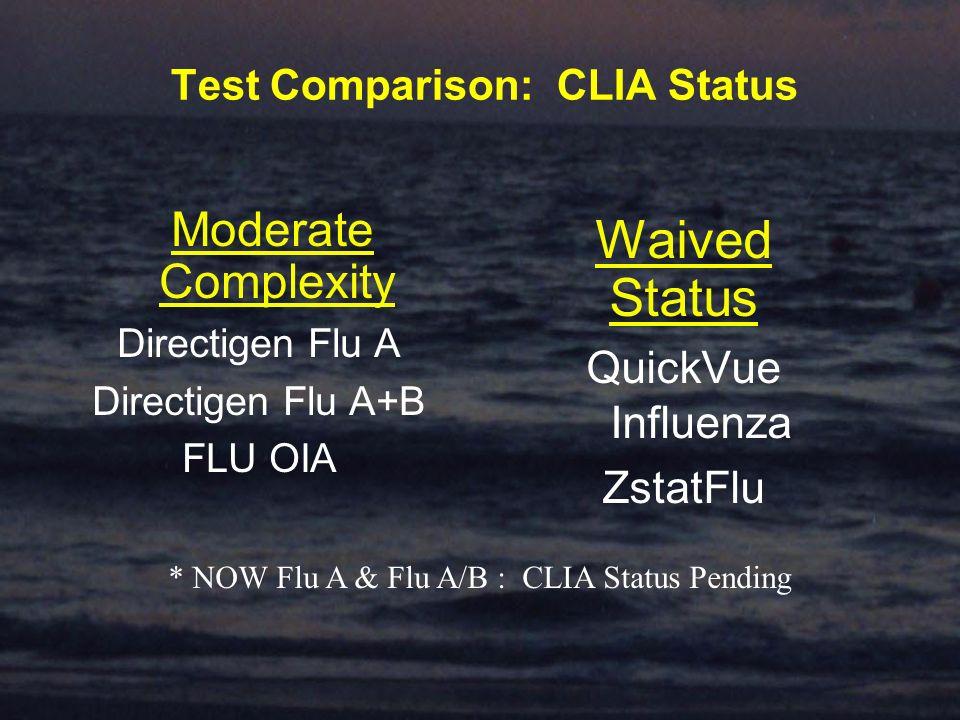 Test Comparison: CLIA Status Moderate Complexity Directigen Flu A Directigen Flu A+B FLU OIA Waived Status QuickVue Influenza ZstatFlu * NOW Flu A & Flu A/B : CLIA Status Pending
