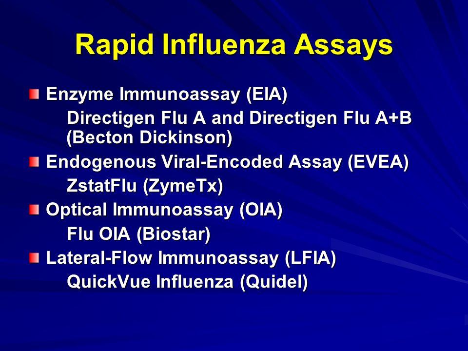 Rapid Influenza Assays Enzyme Immunoassay (EIA) Directigen Flu A and Directigen Flu A+B (Becton Dickinson) Directigen Flu A and Directigen Flu A+B (Be