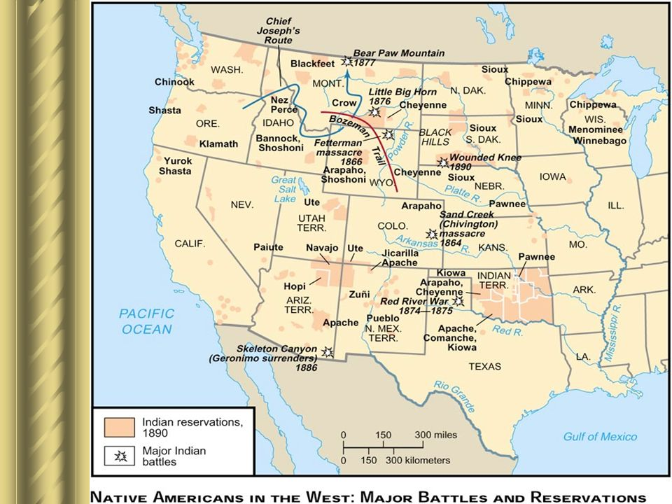 THE DAWES ACT - 1887 The Dawes Act of 1887 attempted to assimilate natives The Act called for the break up of reservations and the introduction of natives into American life By 1932, 2/3rds of the land committed to Natives had been taken FAMOUS DEPICTION OF NATIVE STRUGGLE
