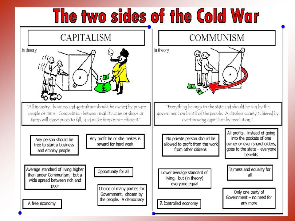 U.S. vs. USSR (Soviet Union) U.S. U.S.S.R CapitalismCommunism Private property State owns DemocraticTotalitarian