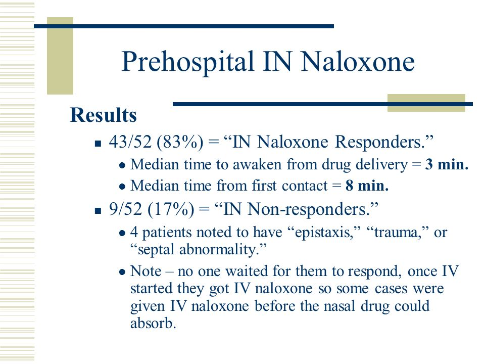 Prehospital IN Naloxone Results 43/52 (83%) = IN Naloxone Responders. Median time to awaken from drug delivery = 3 min. Median time from first contact