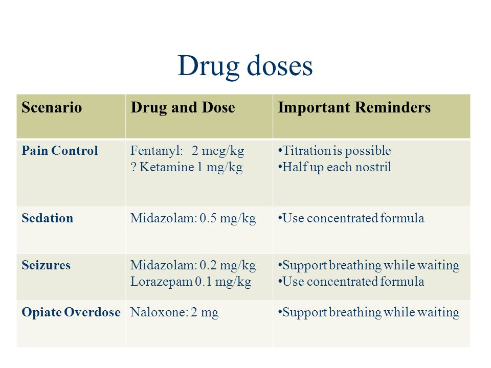 Drug doses ScenarioDrug and DoseImportant Reminders Pain ControlFentanyl: 2 mcg/kg ? Ketamine 1 mg/kg Titration is possible Half up each nostril Sedat