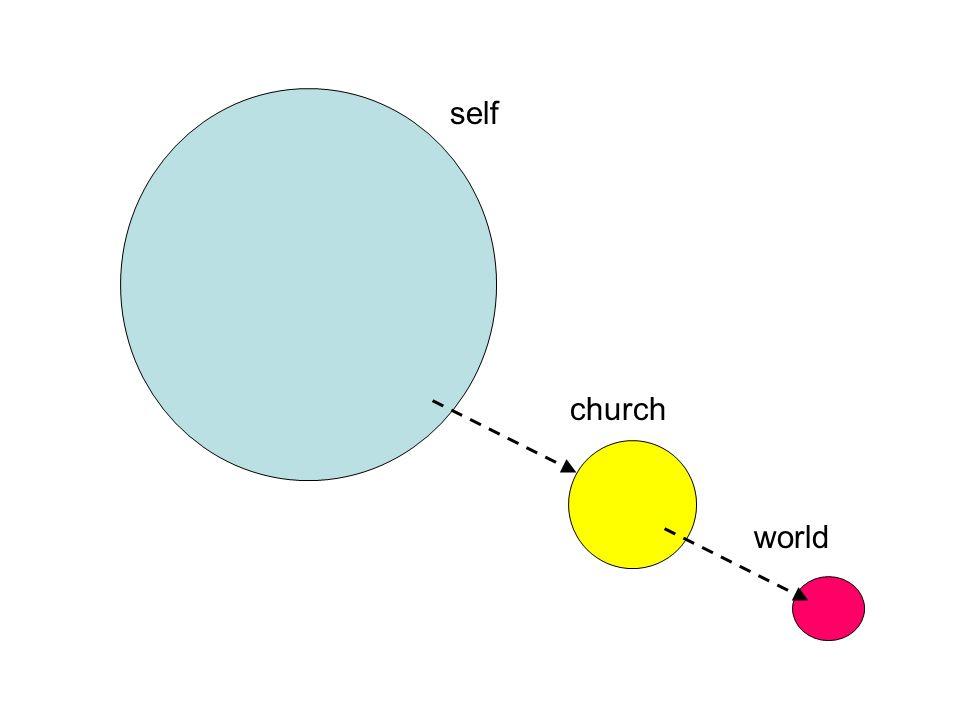 self church world