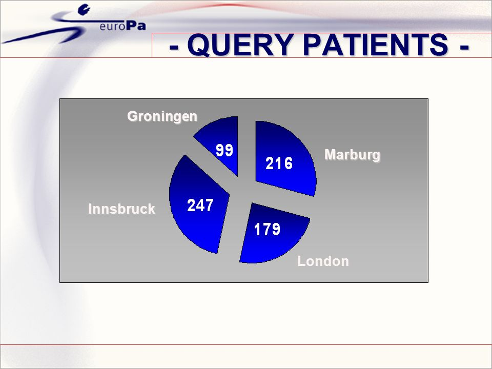 - QUERY PATIENTS - Marburg Groningen London Innsbruck