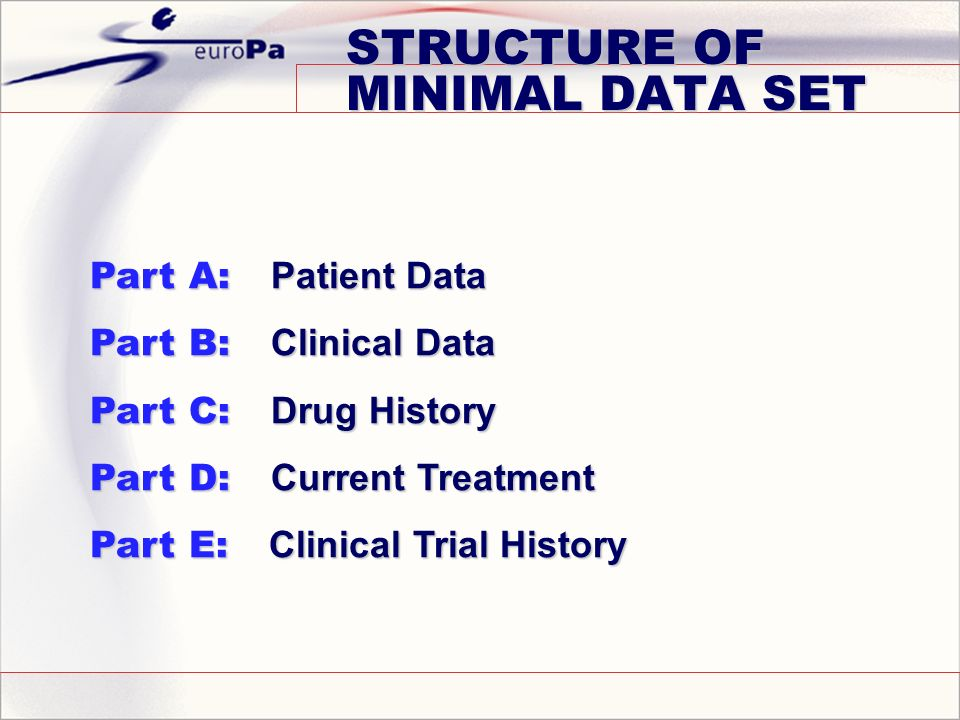 STRUCTURE OF MINIMAL DATA SET Part A: Patient Data Part B: Clinical Data Part C: Drug History Part D: Current Treatment Part E: Clinical Trial History