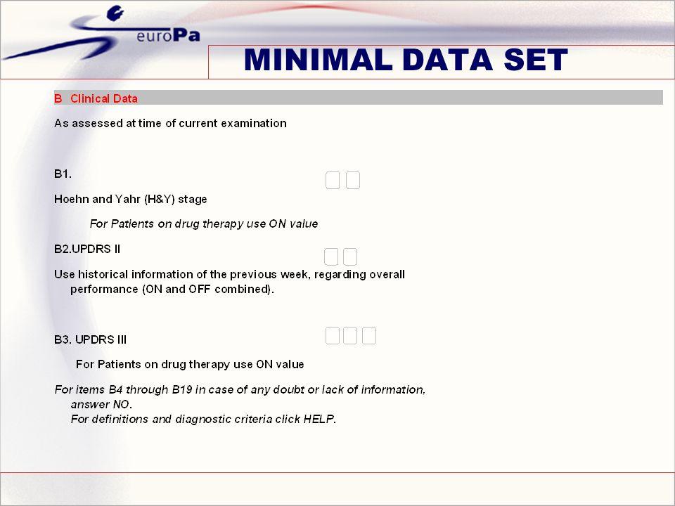 MINIMAL DATA SET