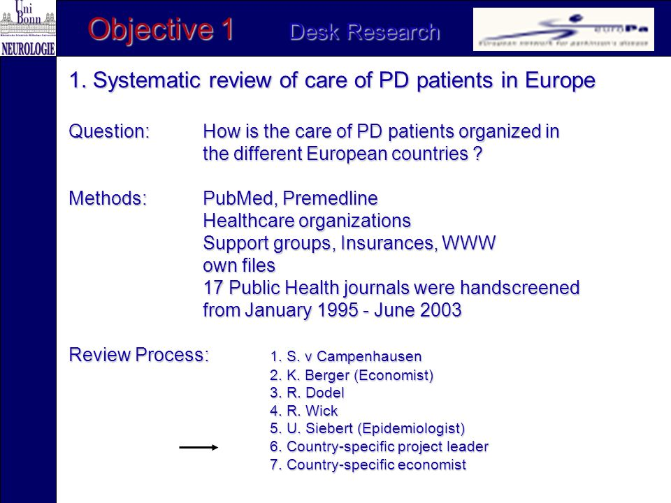 1. Systematic review of care of PD patients in Europe Question: How is the care of PD patients organized in the different European countries ? Methods