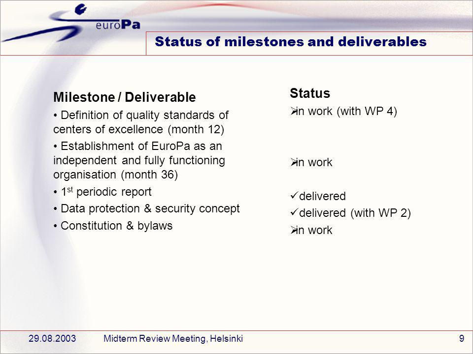 29.08.2003Midterm Review Meeting, Helsinki9 Status of milestones and deliverables Milestone / Deliverable Definition of quality standards of centers o