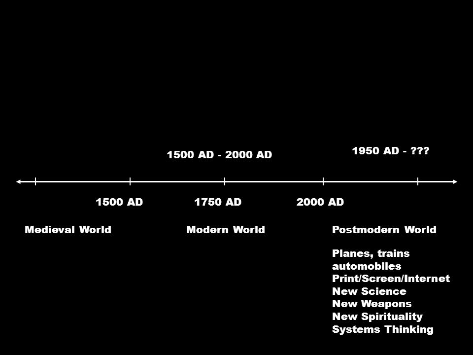 1500 AD - 2000 AD Modern World 1750 AD1500 AD2000 AD Postmodern World 1950 AD - ??? Medieval World Planes, trains automobiles Print/Screen/Internet Ne