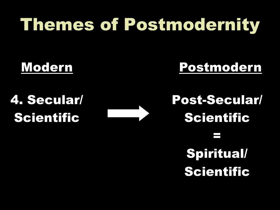 Themes of Postmodernity 4. Secular/ Scientific Post-Secular/ Scientific = Spiritual/ Scientific ModernPostmodern