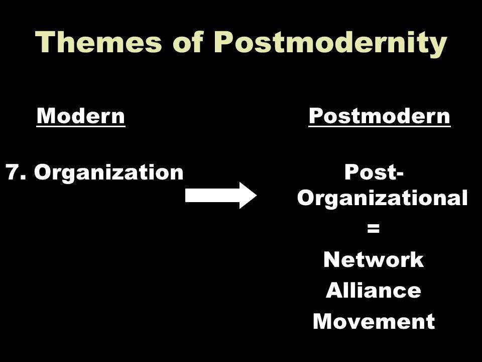 Themes of Postmodernity 7. OrganizationPost- Organizational = Network Alliance Movement ModernPostmodern