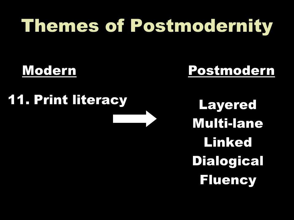 Themes of Postmodernity 11. Print literacy Layered Multi-lane Linked Dialogical Fluency ModernPostmodern