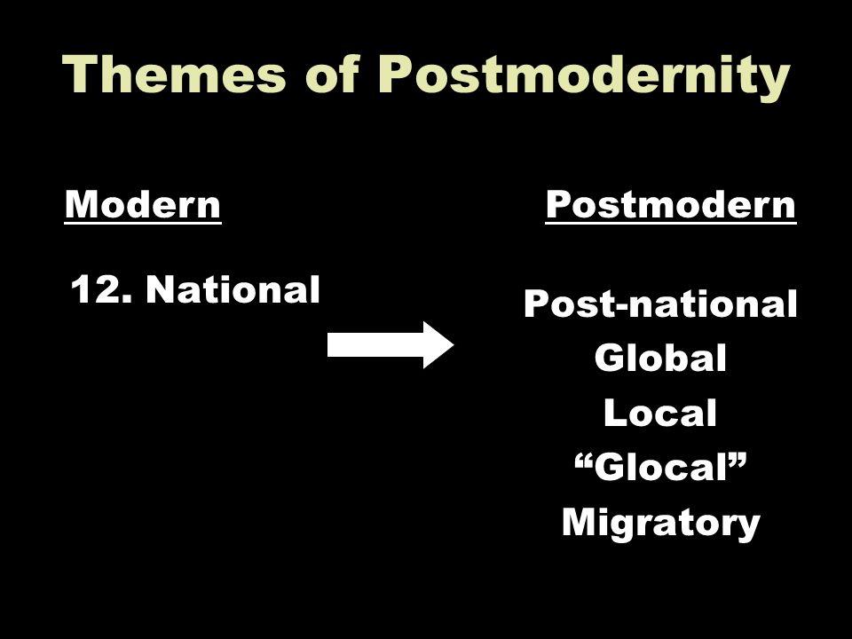 Themes of Postmodernity 12. National Post-national Global Local Glocal Migratory ModernPostmodern