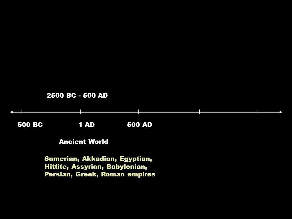2500 BC - 500 AD Ancient World 1 AD500 BC500 AD Sumerian, Akkadian, Egyptian, Hittite, Assyrian, Babylonian, Persian, Greek, Roman empires