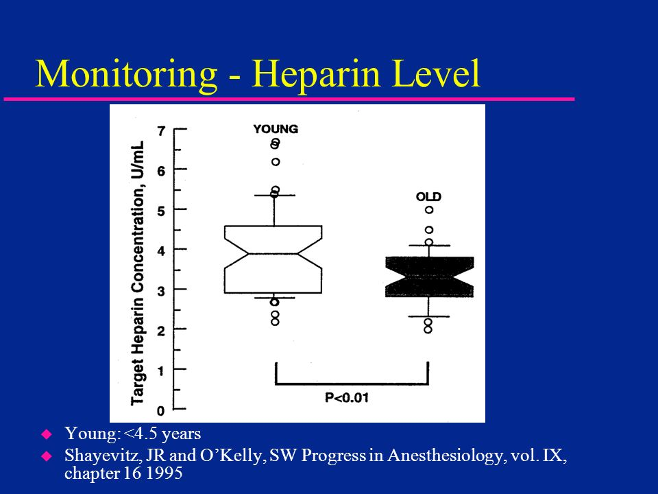 Monitoring - Heparin Level u Young: <4.5 years u Shayevitz, JR and OKelly, SW Progress in Anesthesiology, vol. IX, chapter 16 1995