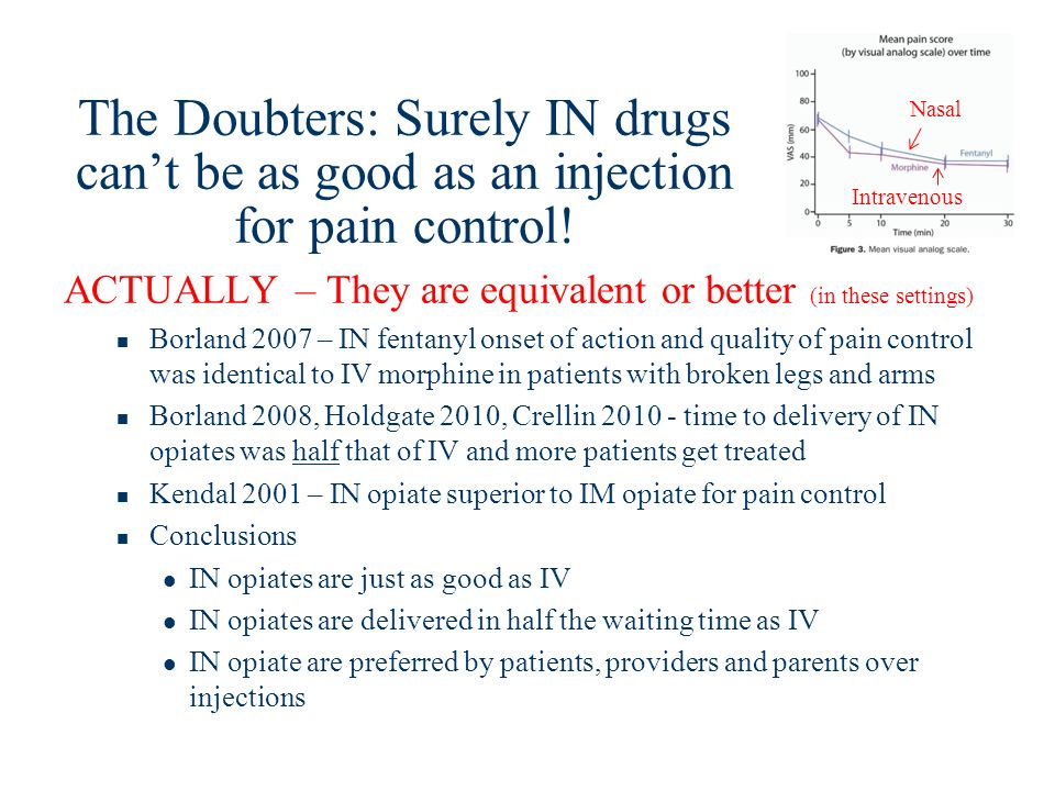 The Doubters: Surely IN drugs cant be as good as an injection for pain control! ACTUALLY – They are equivalent or better (in these settings) Borland 2