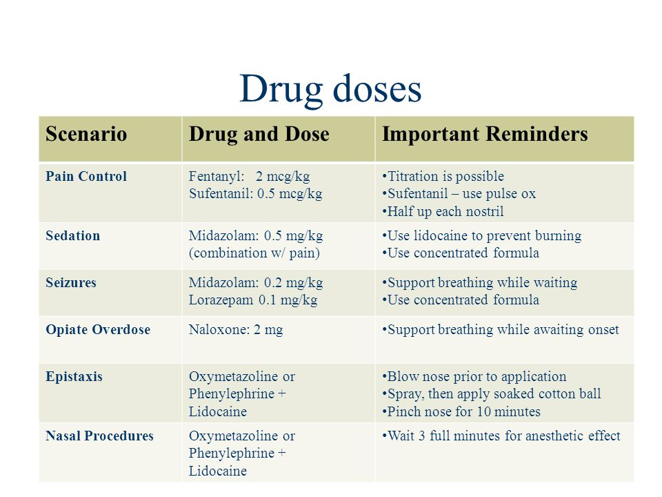 Drug doses ScenarioDrug and DoseImportant Reminders Pain ControlFentanyl: 2 mcg/kg Sufentanil: 0.5 mcg/kg Titration is possible Sufentanil – use pulse