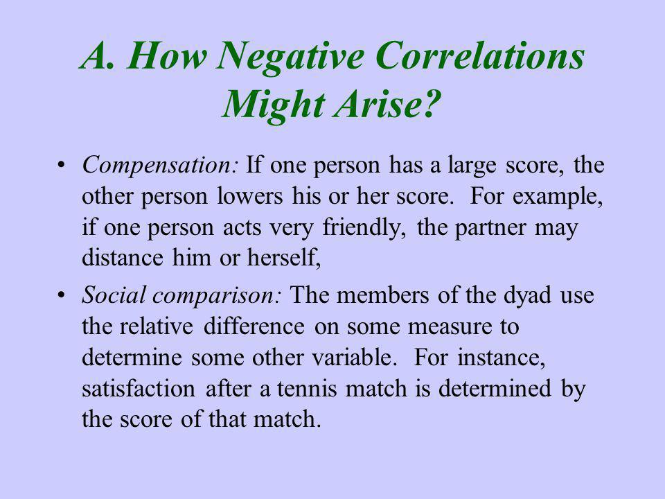 A. How Negative Correlations Might Arise.