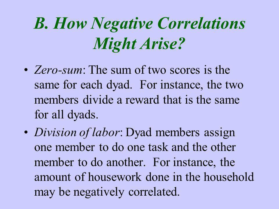 B. How Negative Correlations Might Arise.
